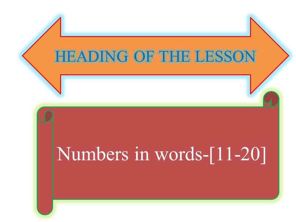 HEADING OF THE LESSON Numbers in words-[11-20]